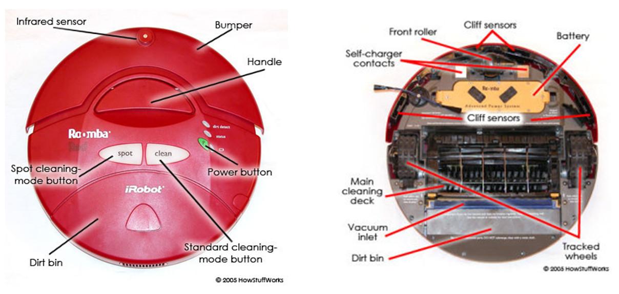 iRobot Roomba Desgin