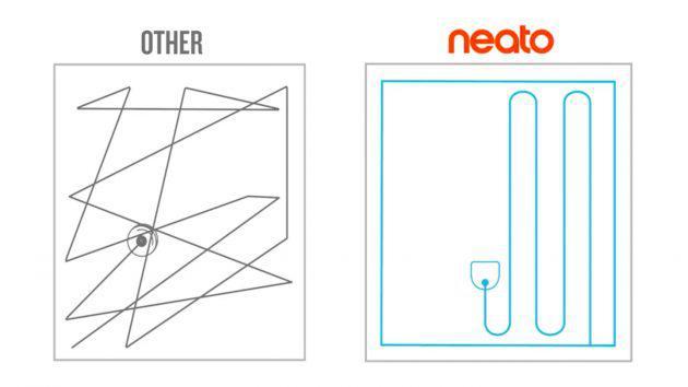 neato D5 intelligent navigator vs other
